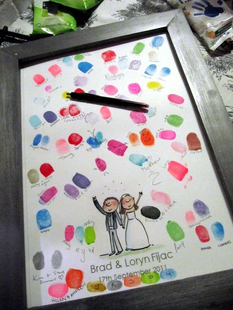 Thumbprint Guestbook Alternative