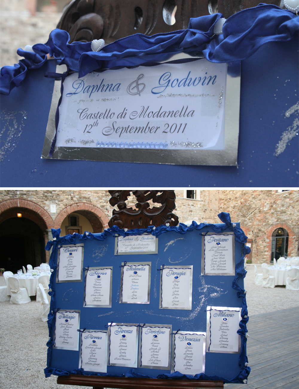 TUSCANY CASTLE WEDDING ITALY 2