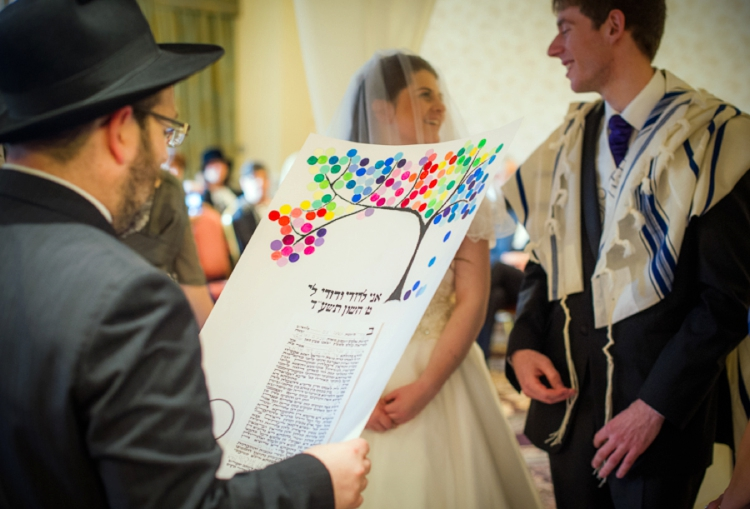 The Ketubah - Jewish Wedding Traditions Explained