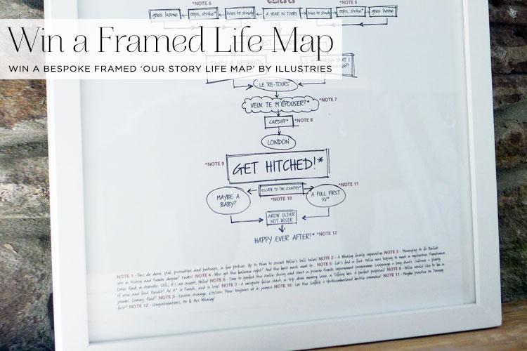 ILLUSTRIES-LIFE-MAP