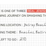 Real Jewish Brides: Being Engaged to Your Fiancà© vs. Being Engaged With Your Fiancà©