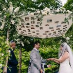 Your Chuppah – Everything You Need To Know