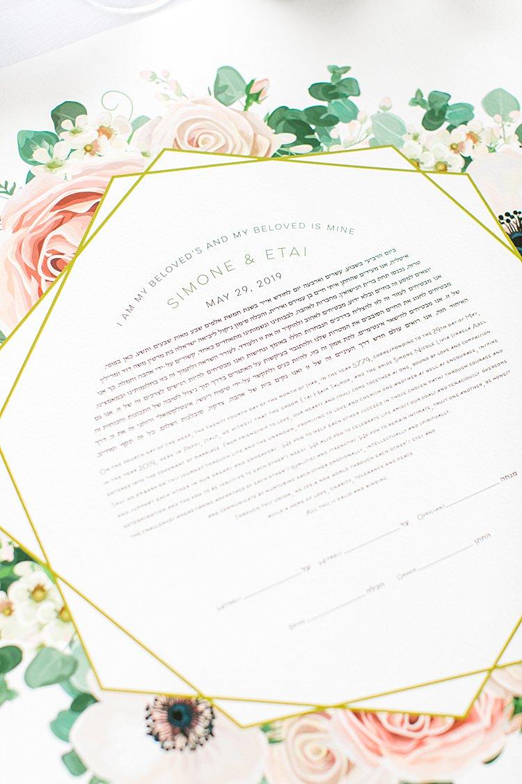 Italy Archives - Smashing the Glass | Jewish Wedding Blog